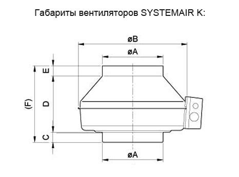 Размер канальных вентиляторов Systemair К серии